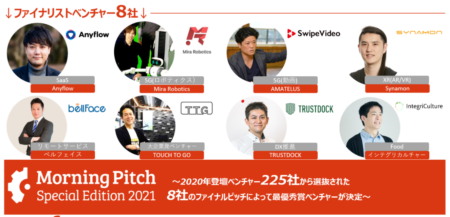 1/28開催 Morning Pitch Special Edition 2021登壇決定