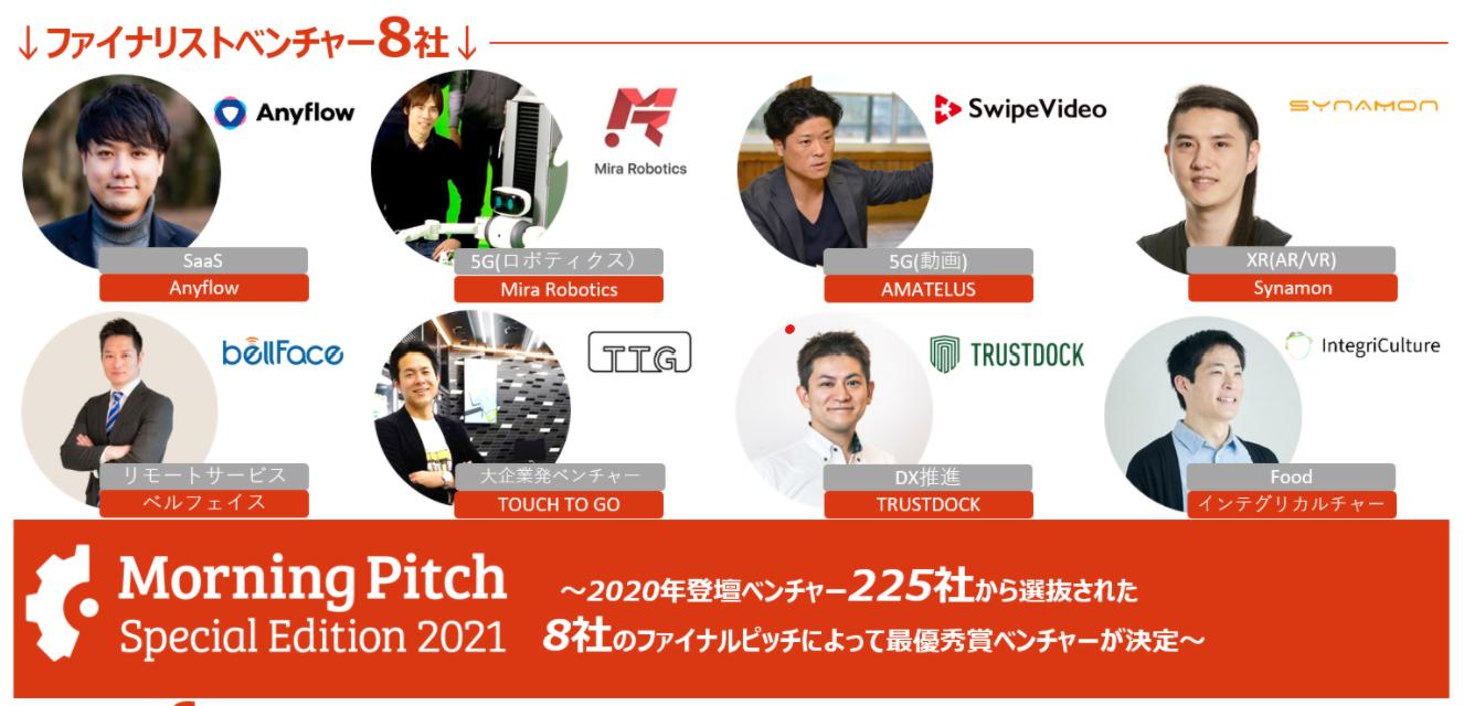 1/28開催 Morning Pitch Special Edition 2021登壇決定